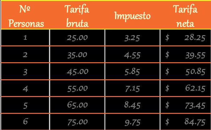 tabla con los precios de las habitaciones